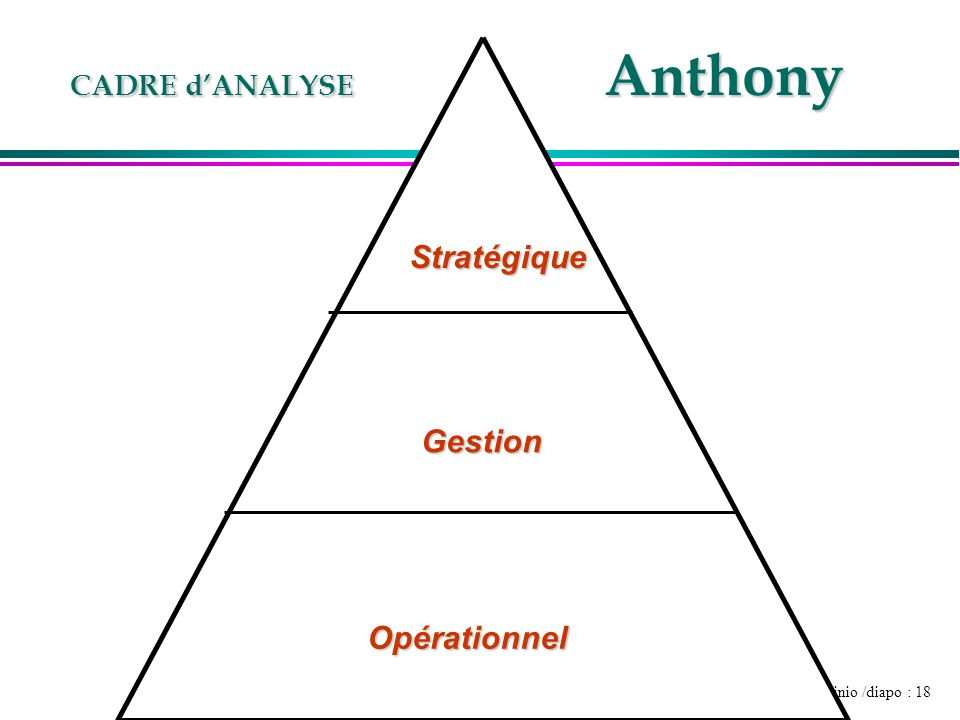 CADRE d'ANALYSE Anthony
