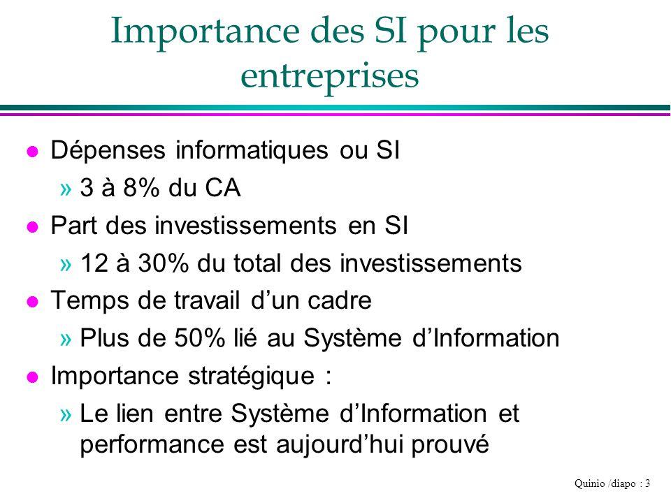 Importance des SI pour les entreprises