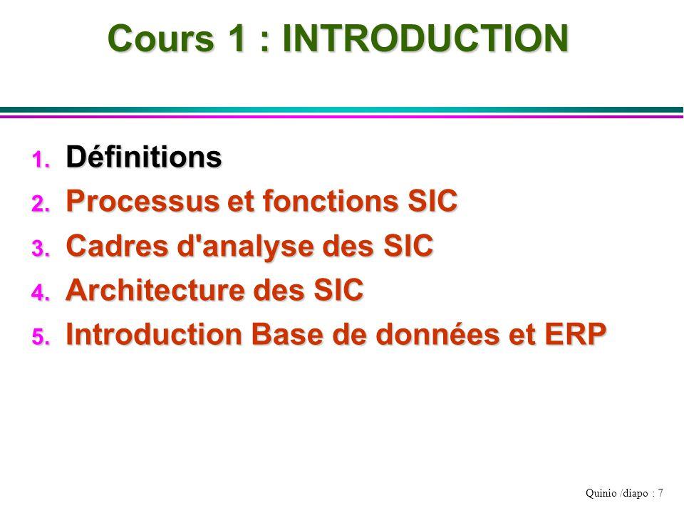 Cours 1 : INTRODUCTION Définitions Processus et fonctions SIC