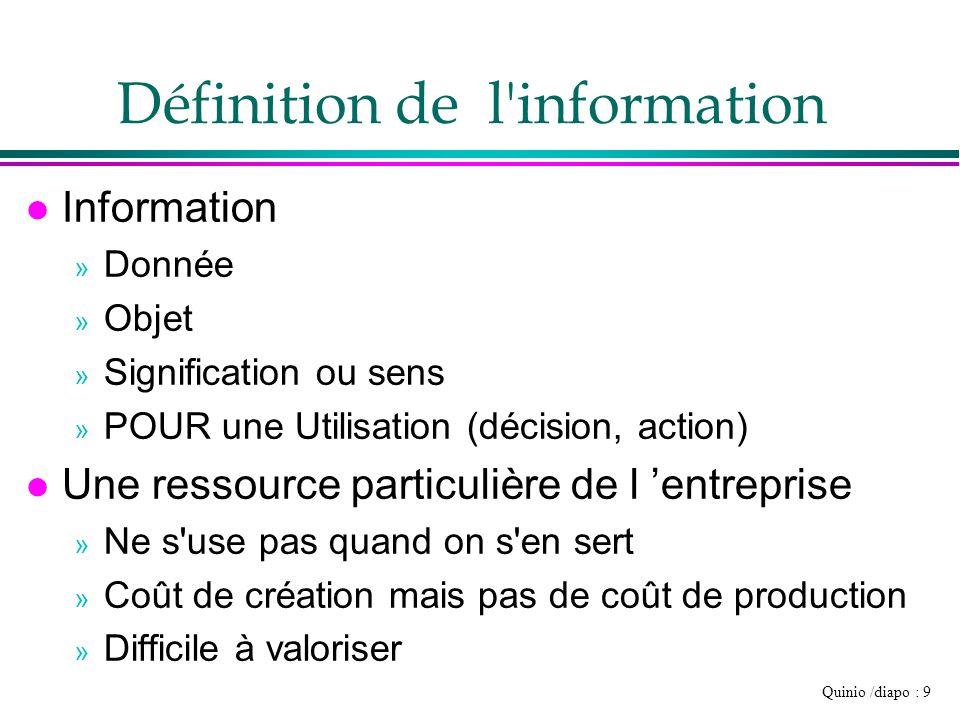 Définition de l information
