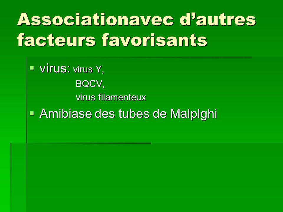 Associationavec d'autres facteurs favorisants