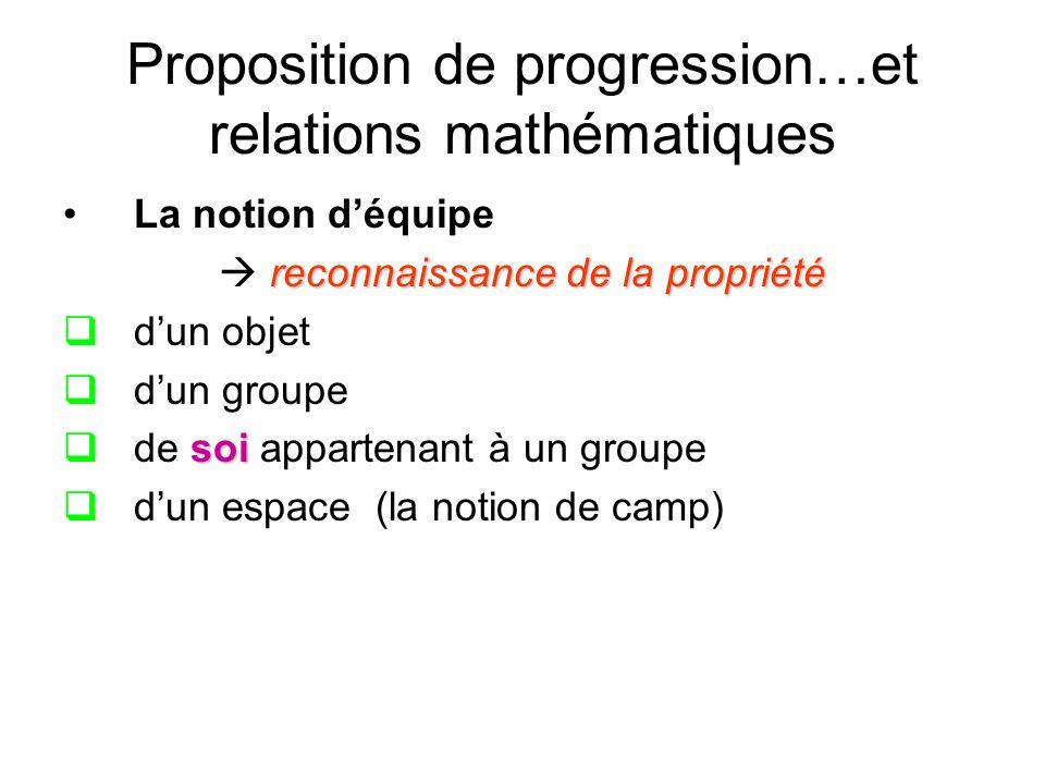 Proposition de progression…et relations mathématiques