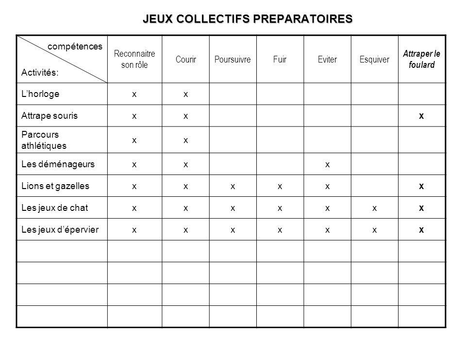 JEUX COLLECTIFS PREPARATOIRES
