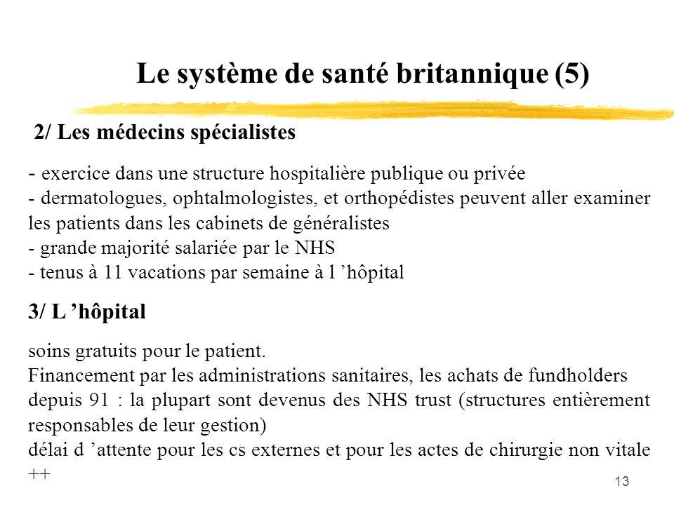 Le système de santé britannique (5)