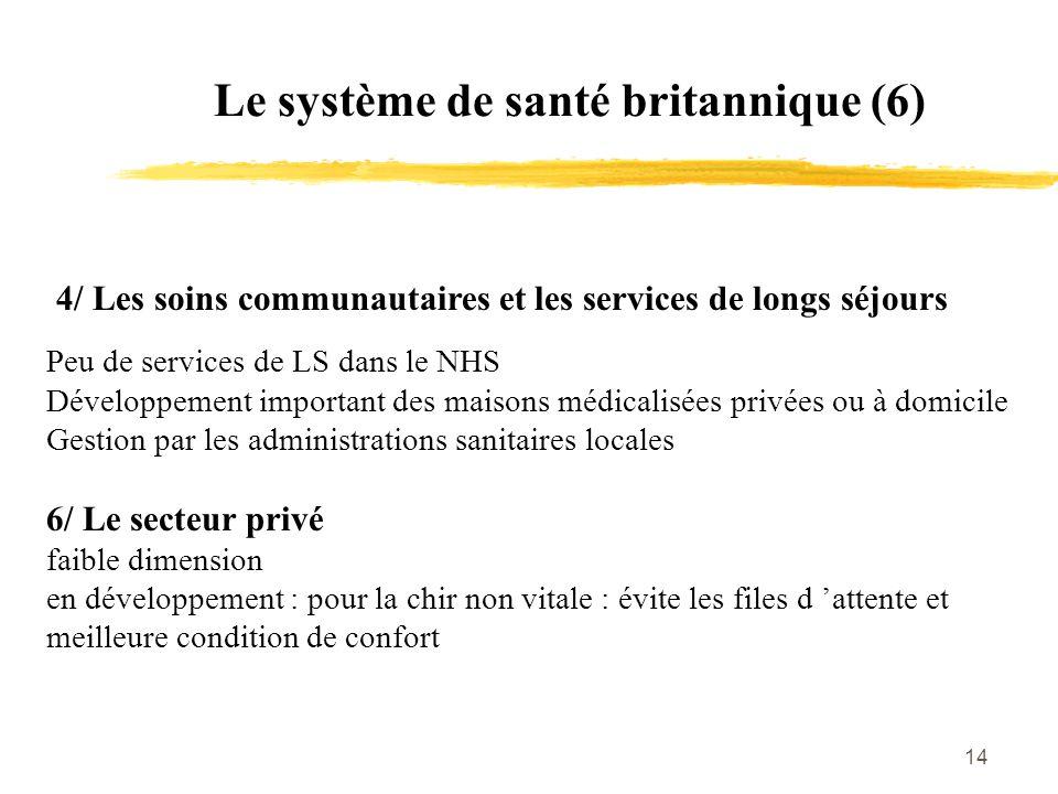 Le système de santé britannique (6)