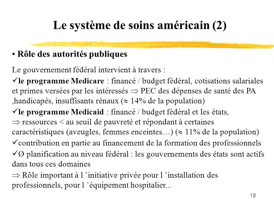 Le système de soins américain (2)
