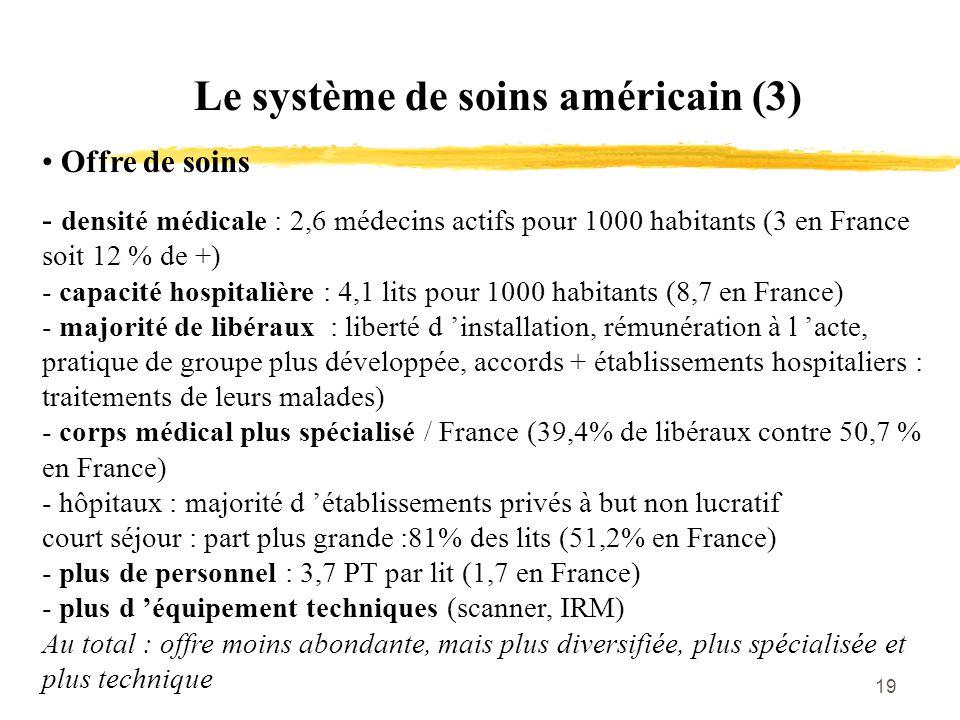 Le système de soins américain (3)