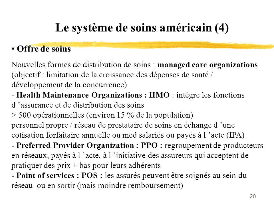 Le système de soins américain (4)
