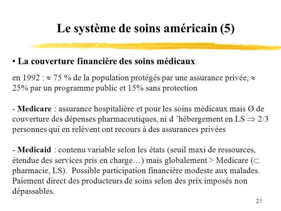 Le système de soins américain (5)