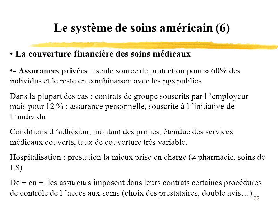Le système de soins américain (6)