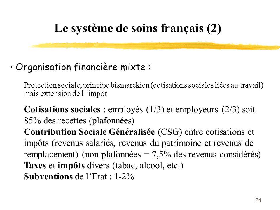 Le système de soins français (2)