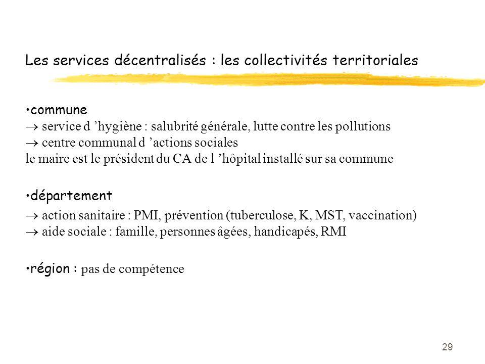 Les services décentralisés : les collectivités territoriales