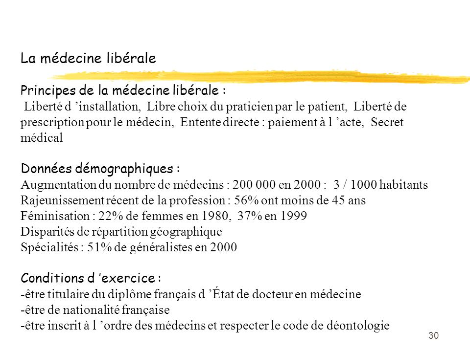 La médecine libérale Principes de la médecine libérale :