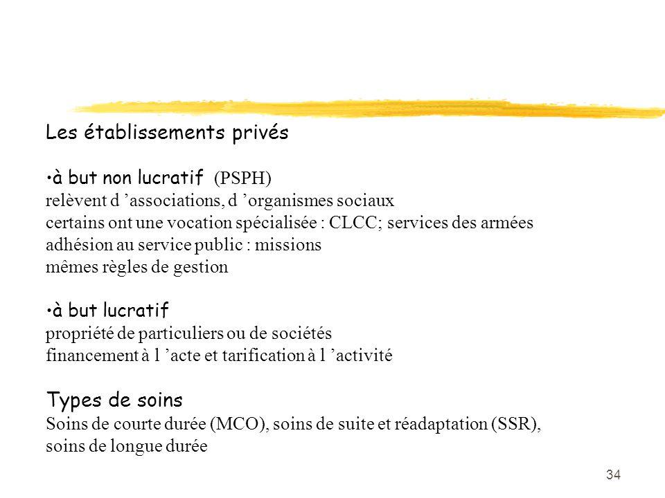 Les établissements privés