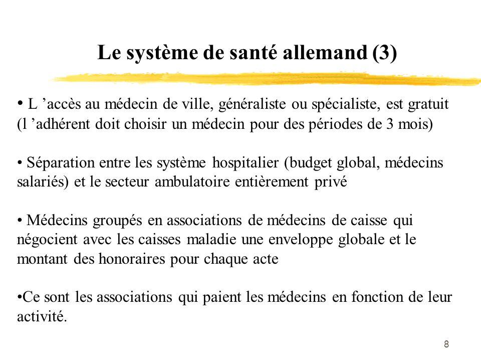Le système de santé allemand (3)