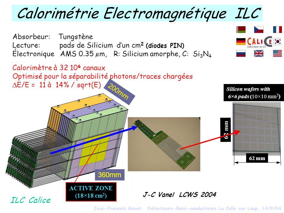 Calorimétrie Electromagnétique ILC