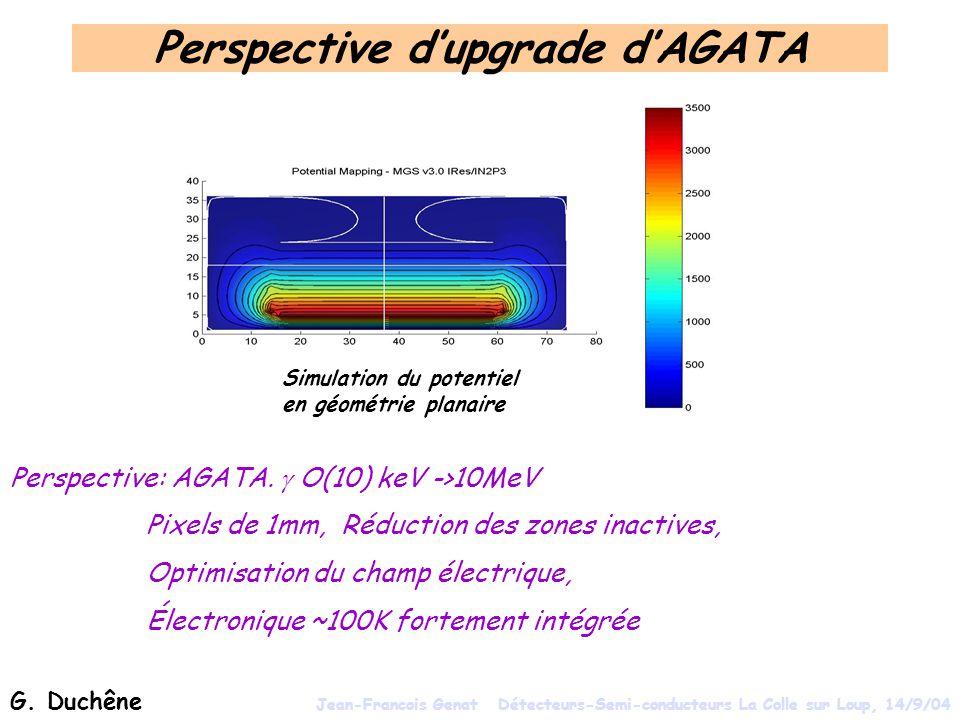 Perspective d'upgrade d'AGATA
