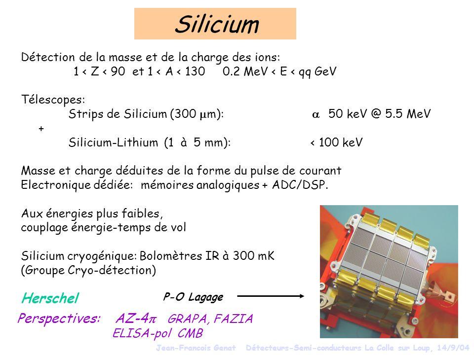 Silicium Herschel Perspectives: AZ-4p GRAPA, FAZIA