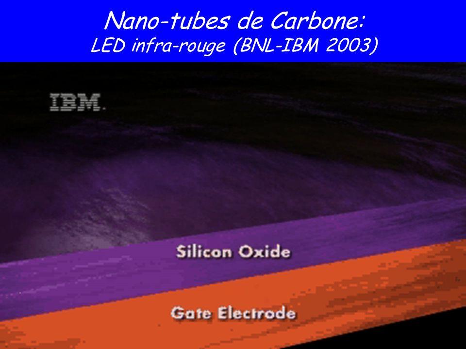 Nano-tubes de Carbone: