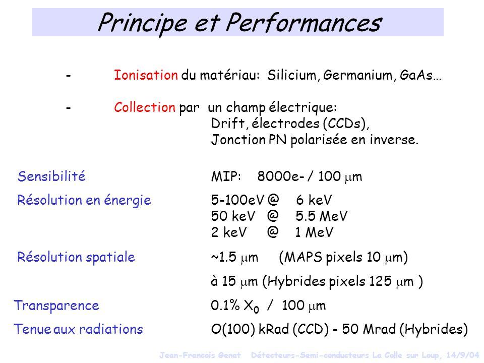 Principe et Performances