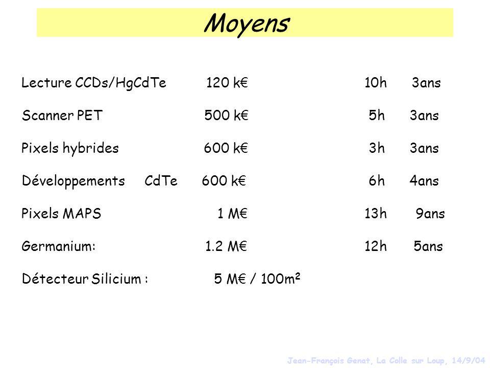 Moyens Lecture CCDs/HgCdTe 120 k€ 10h 3ans Scanner PET 500 k€ 5h 3ans