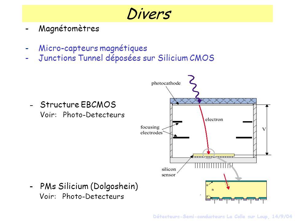 Divers - Magnétomètres Micro-capteurs magnétiques