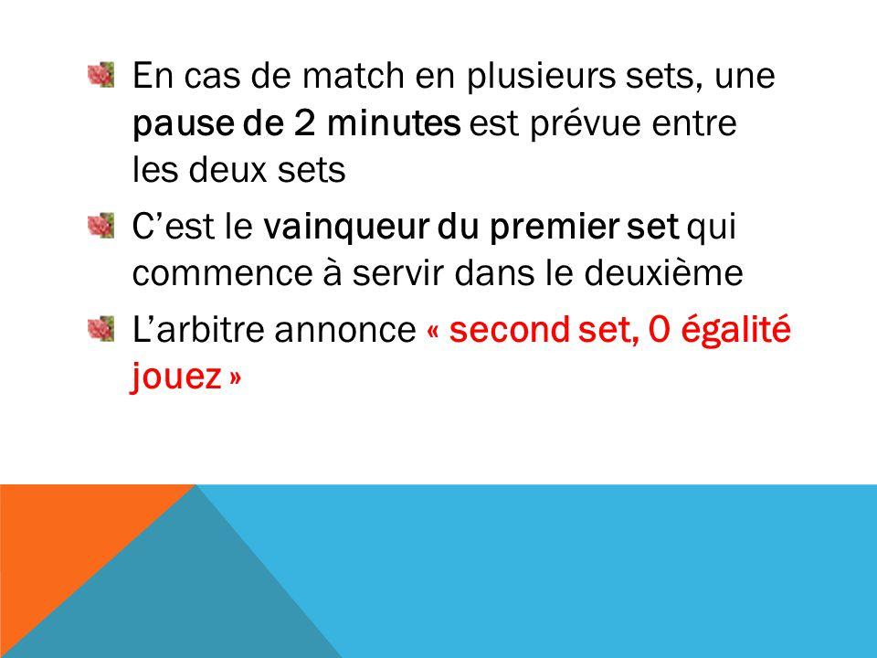 En cas de match en plusieurs sets, une pause de 2 minutes est prévue entre les deux sets