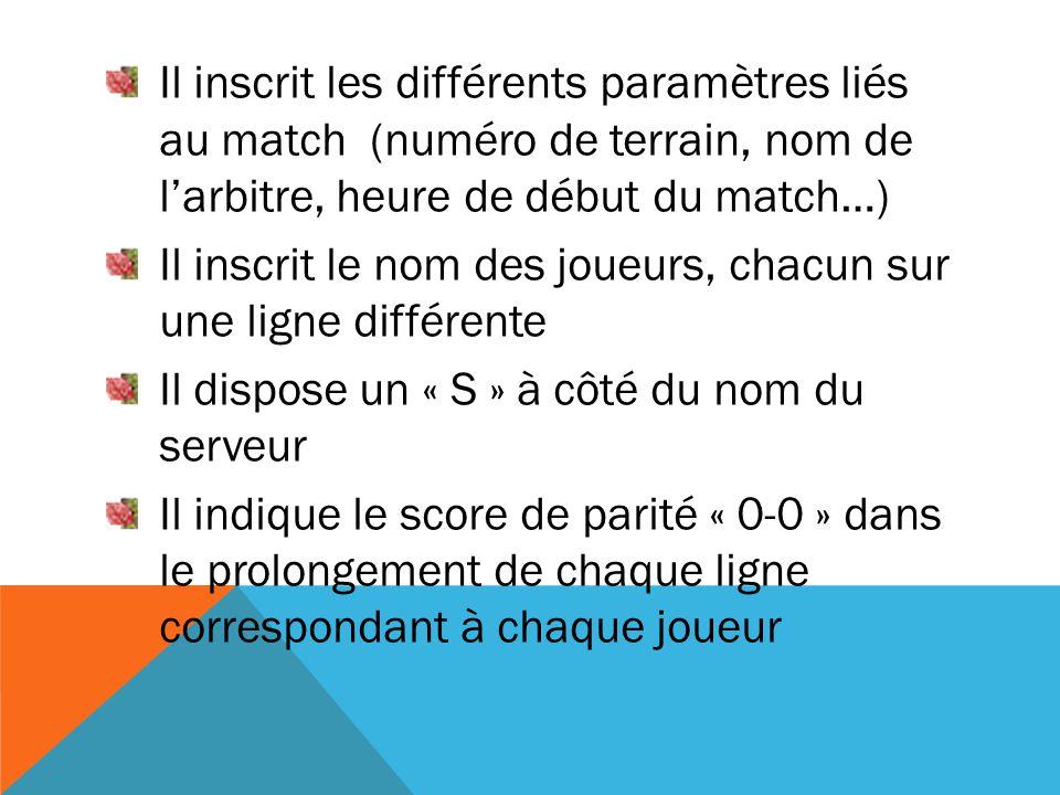 Il inscrit les différents paramètres liés au match (numéro de terrain, nom de l'arbitre, heure de début du match…)