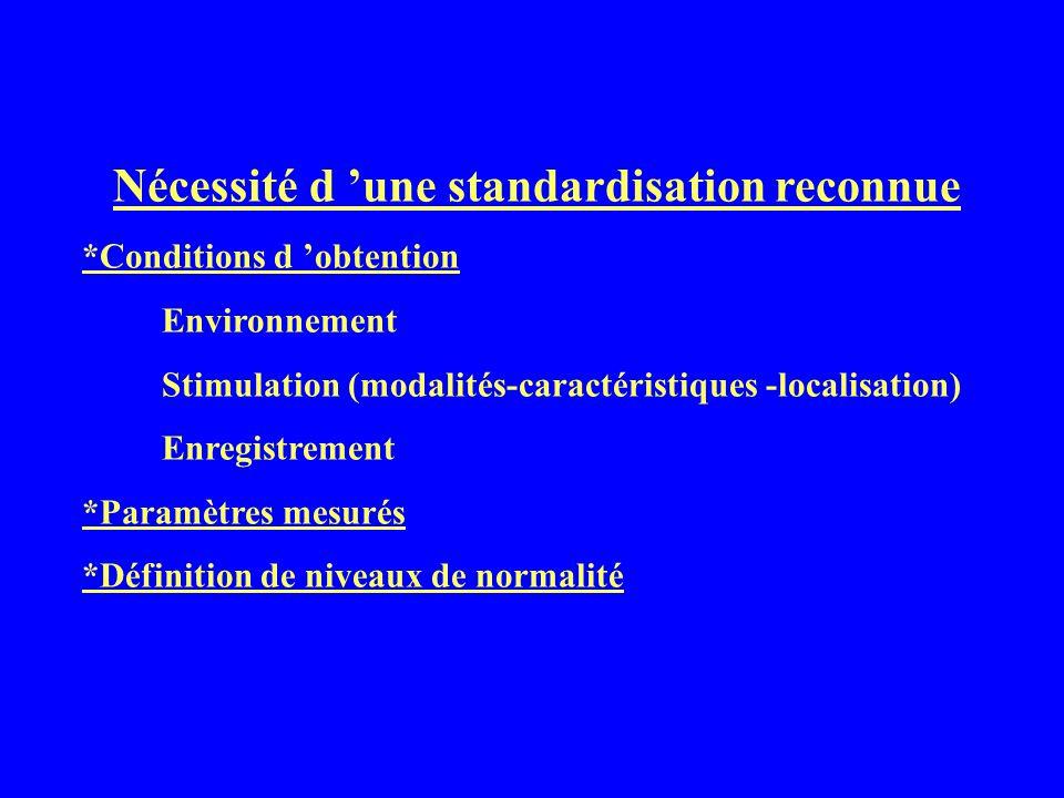 Nécessité d 'une standardisation reconnue