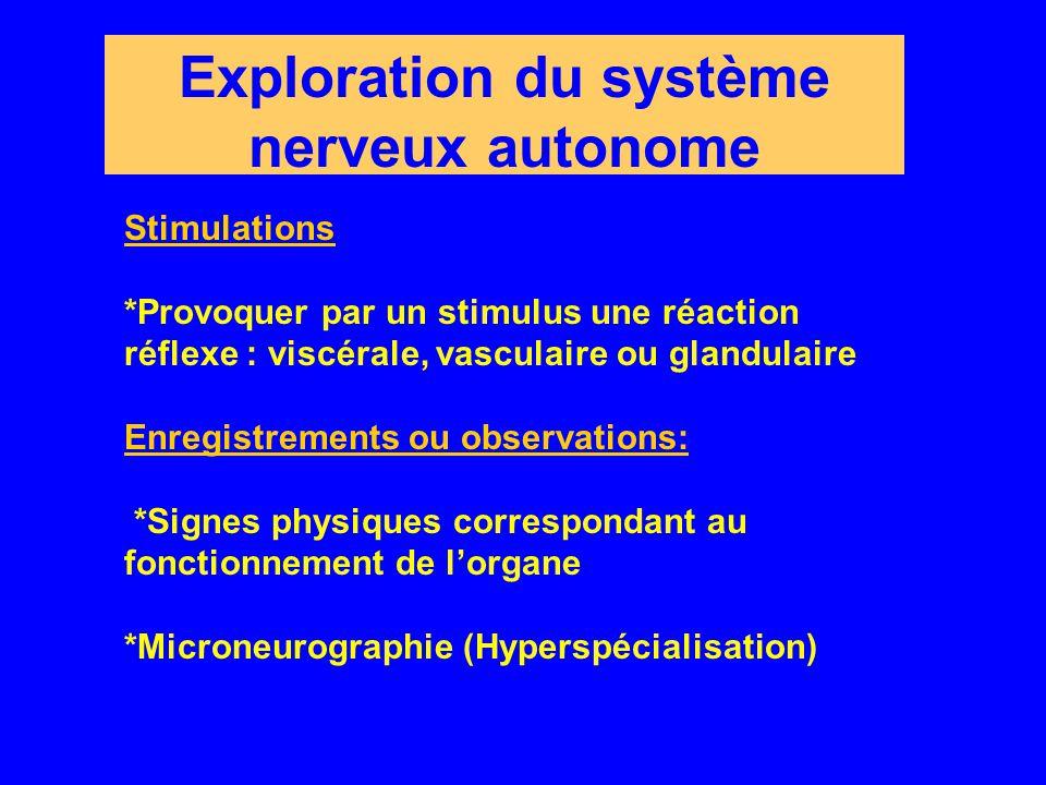 Exploration du système nerveux autonome