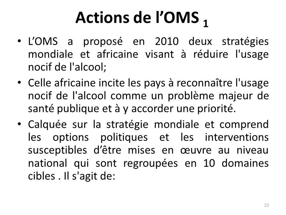 Actions de l'OMS 1 L'OMS a proposé en 2010 deux stratégies mondiale et africaine visant à réduire l usage nocif de l alcool;