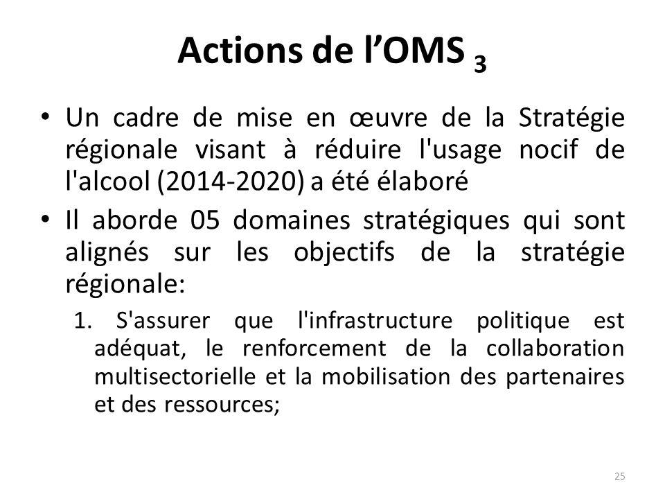 Actions de l'OMS 3 Un cadre de mise en œuvre de la Stratégie régionale visant à réduire l usage nocif de l alcool (2014-2020) a été élaboré.