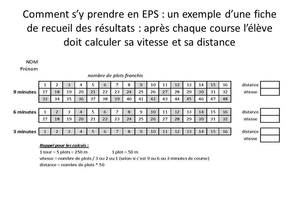 Comment s'y prendre en EPS : un exemple d'une fiche de recueil des résultats : après chaque course l'élève doit calculer sa vitesse et sa distance