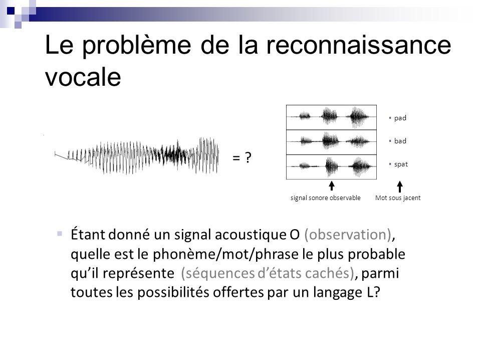 Le problème de la reconnaissance vocale