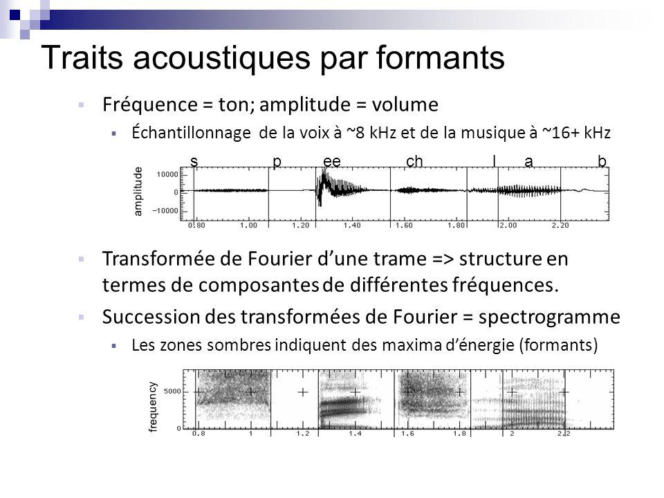 Traits acoustiques par formants