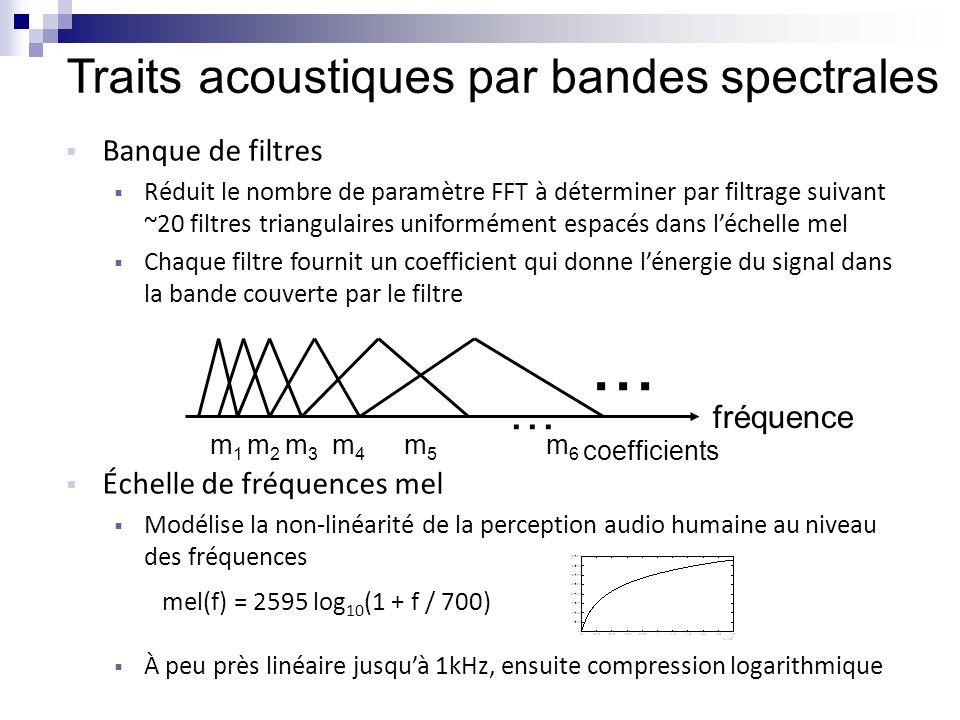 ... Traits acoustiques par bandes spectrales … Banque de filtres