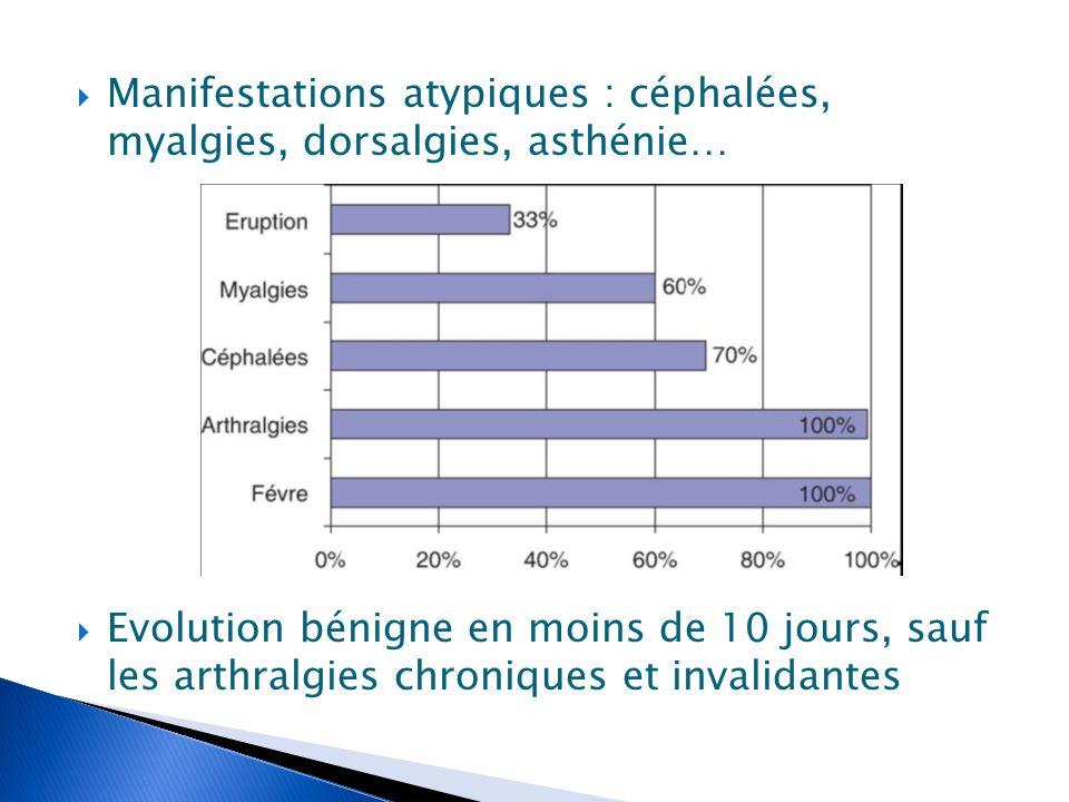 Manifestations atypiques : céphalées, myalgies, dorsalgies, asthénie…