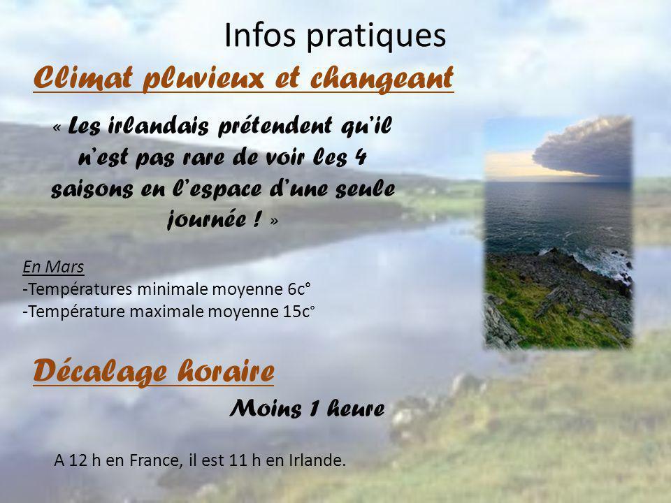 Infos pratiques Climat pluvieux et changeant Décalage horaire