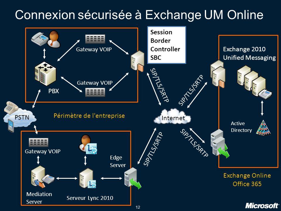 Connexion sécurisée à Exchange UM Online