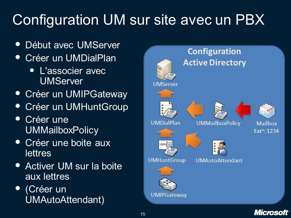 Configuration UM sur site avec un PBX