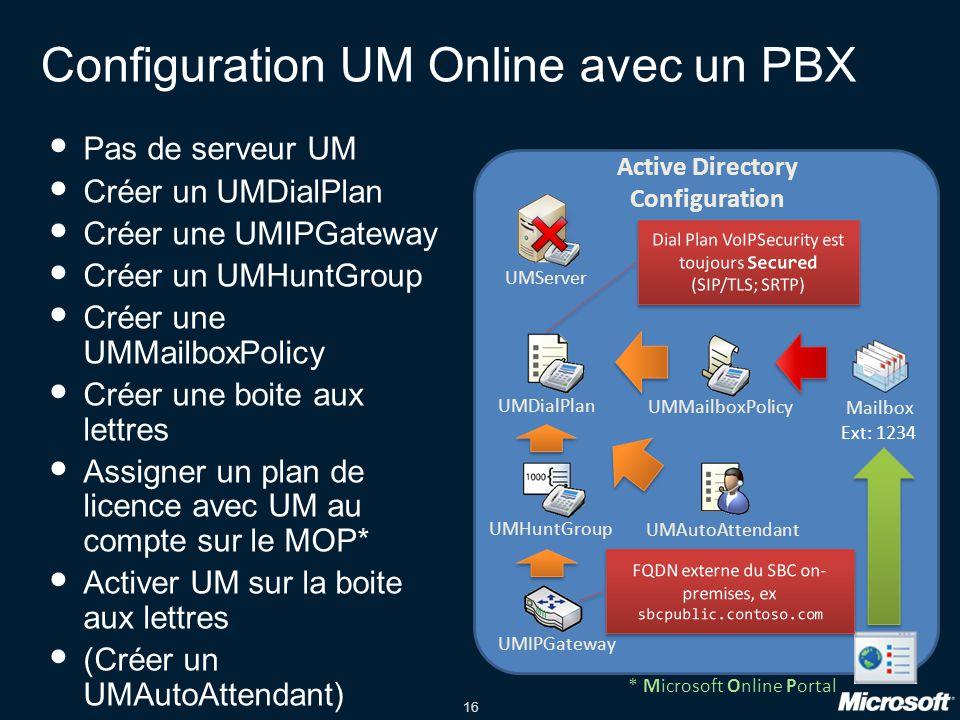 Configuration UM Online avec un PBX