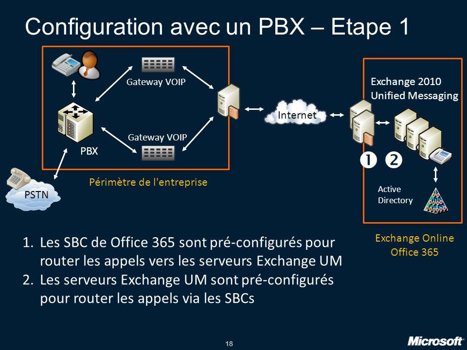 Configuration avec un PBX – Etape 1