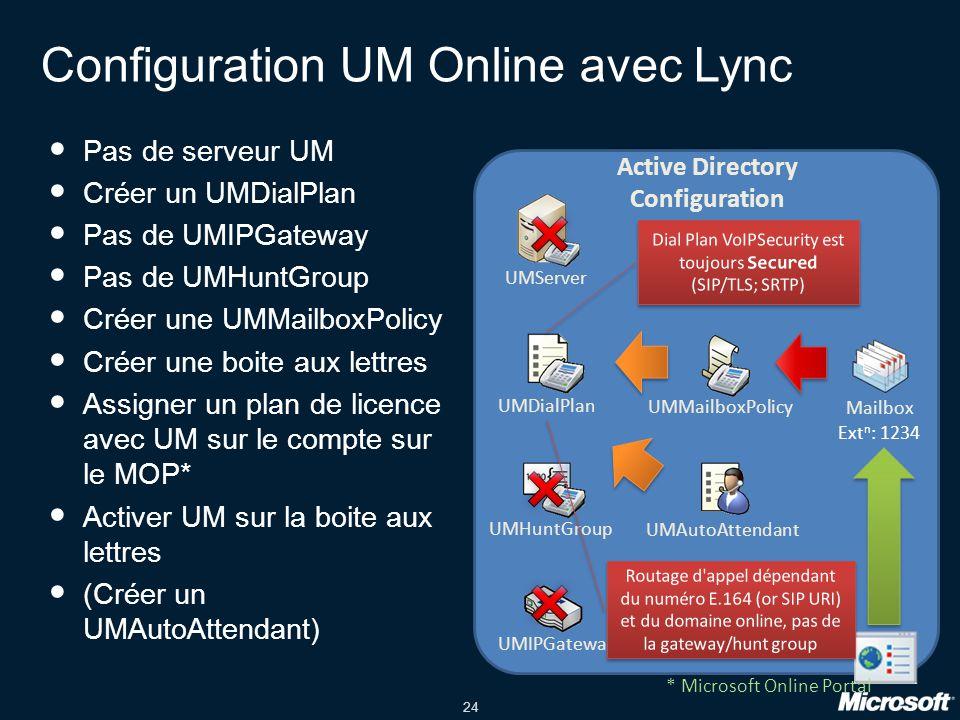 Configuration UM Online avec Lync