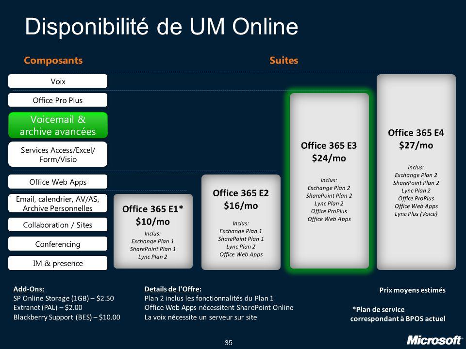 Disponibilité de UM Online