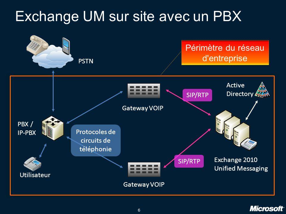 Exchange UM sur site avec un PBX