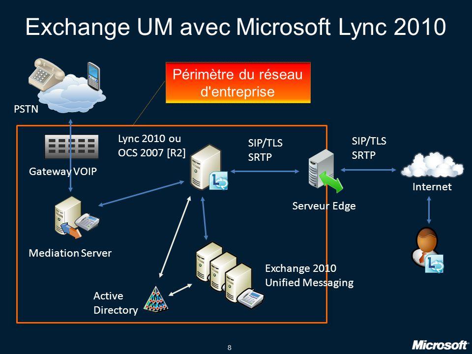 Exchange UM avec Microsoft Lync 2010