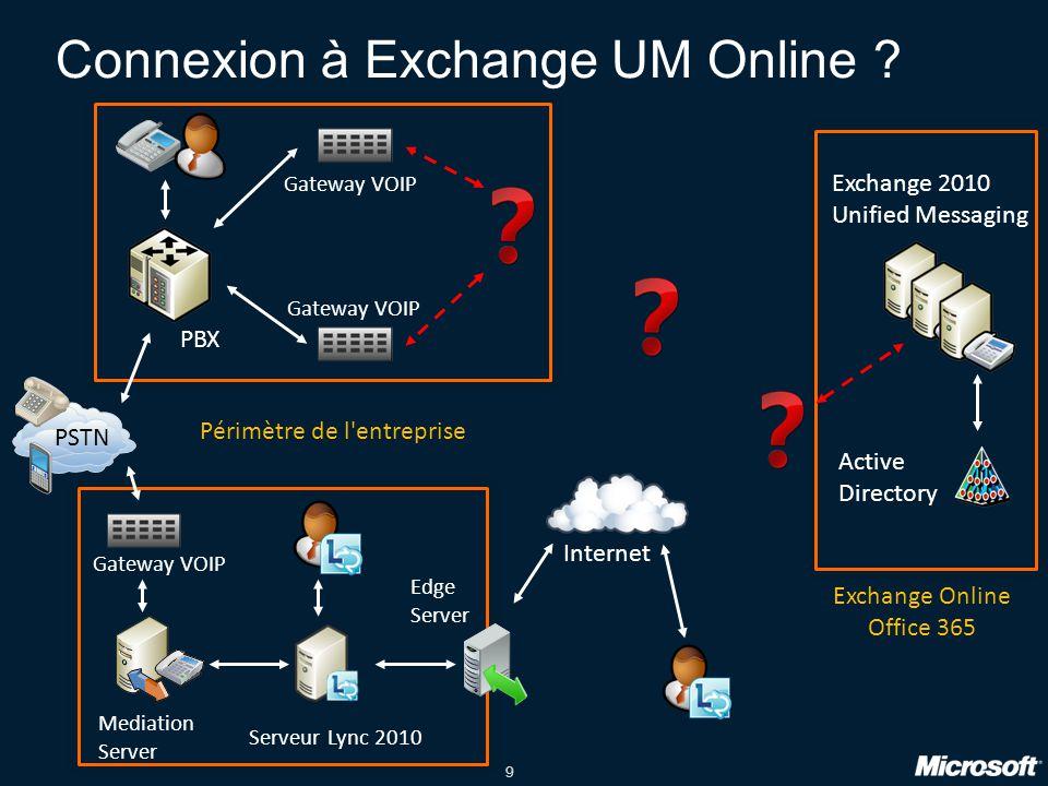 Connexion à Exchange UM Online