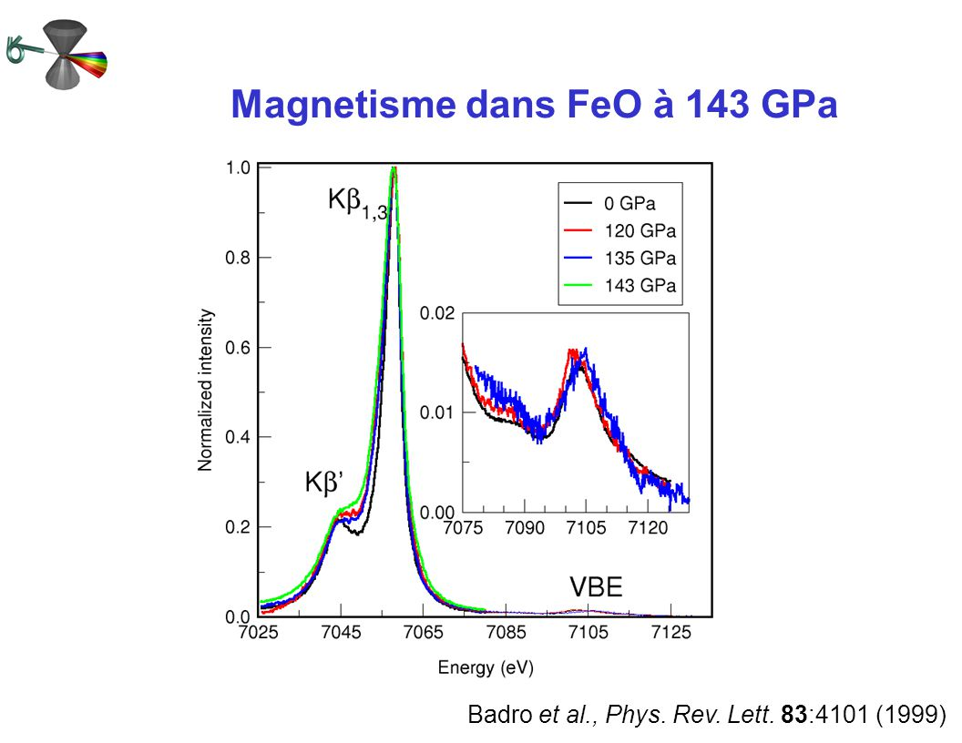 Magnetisme dans FeO à 143 GPa