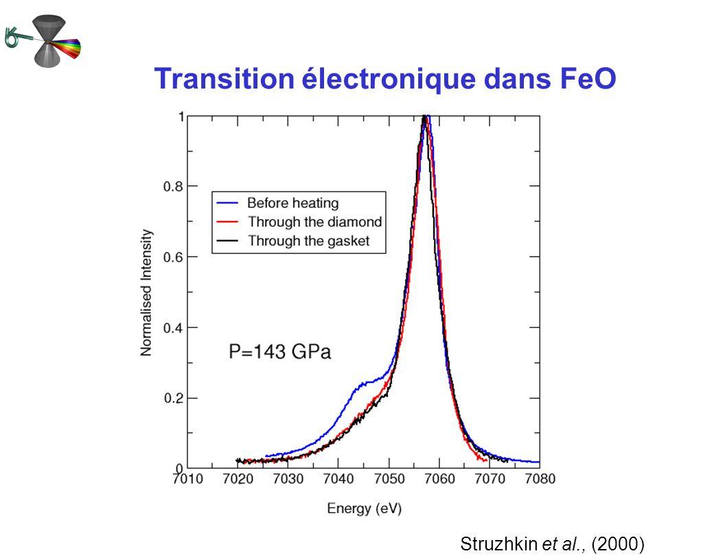 Transition électronique dans FeO
