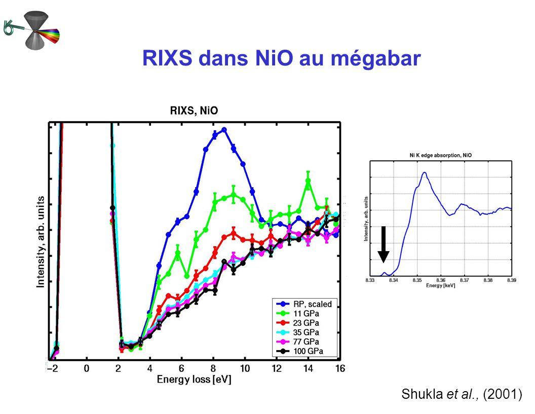 RIXS dans NiO au mégabar